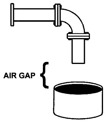 Air Gap Assembly Example